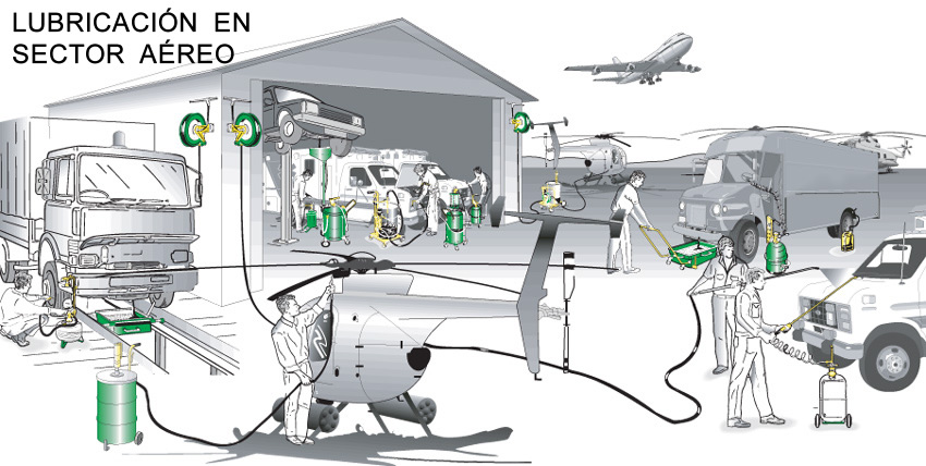 Sector aereo.Serretecno