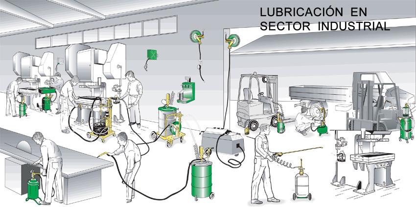 sector industrial.Serretecno