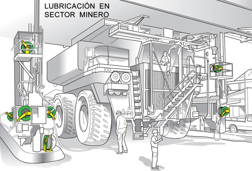 Sector minero.Serretecno