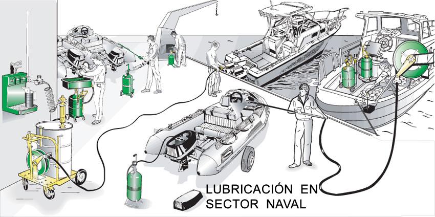 Sector naval- Serretecno